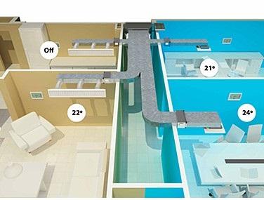 Sistema de zonificacion airzone torreclima - Calefaccion para un piso ...
